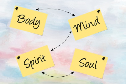Body, mind, spirit, soul, written on paper notes over painted background