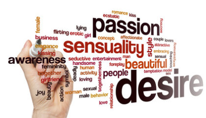 Desire word cloud